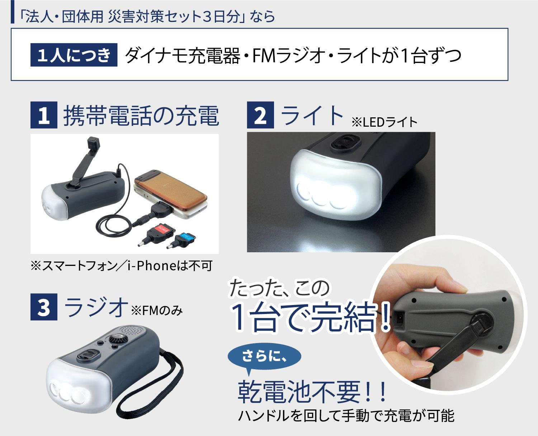 災害対策セット3日分に入っているダイナモ充電器 FMラジオ ライトがセットになったコンパクトラジオライトが便利です。
